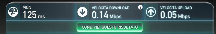 connessione wifi gratis negli hotel italiani molti problemi di banda causati da una infrastruttura scarsa.
